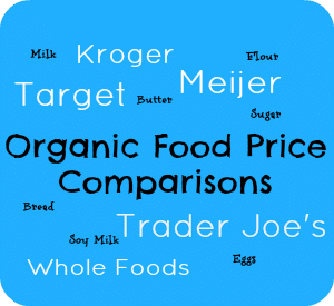 food price comparisons