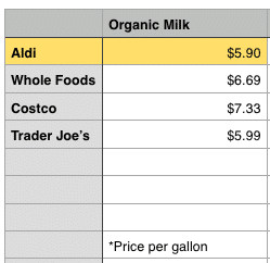 best price on organic milk