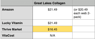 lowest price on great lakes collagen price comparison